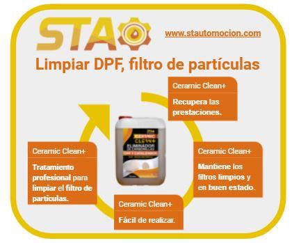 Limpiar DPF. Filtro de partículas